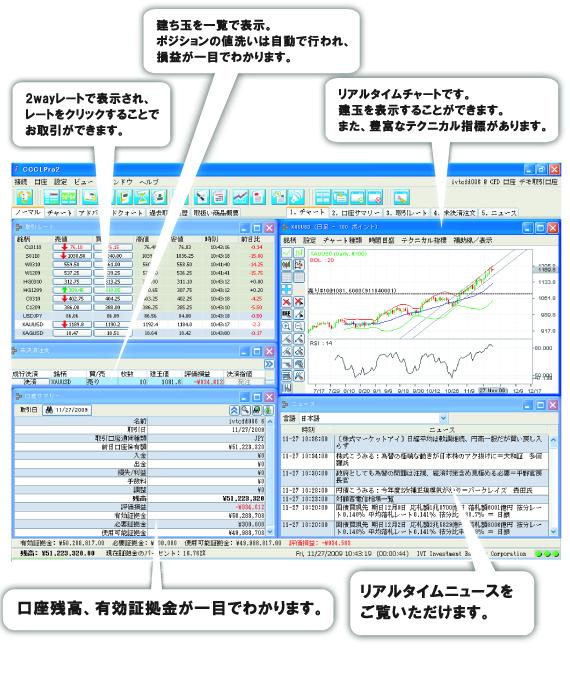i-tradingデモ画面