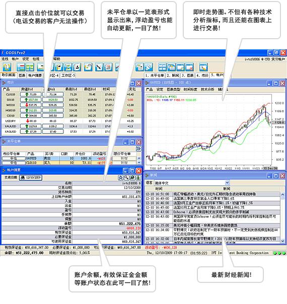 交易系统i-trading的画面