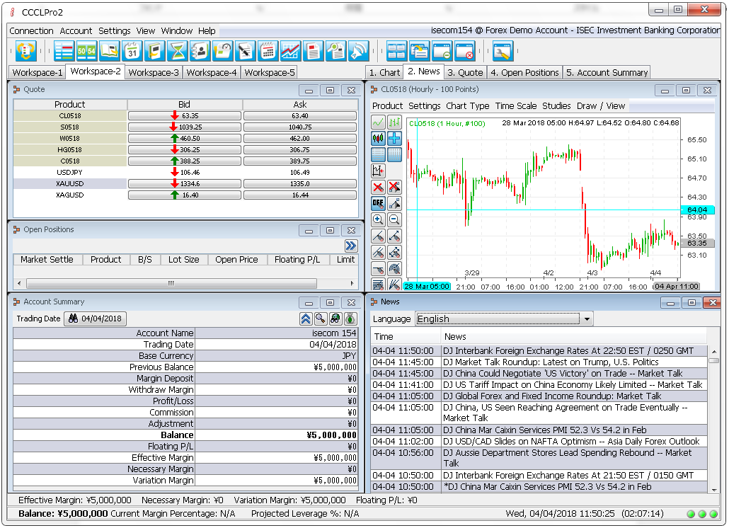 Demonstration screen for i-trading