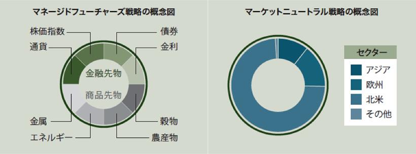スーパーファンド・ジャパン概念図