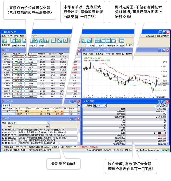 i-trading系统操作简介